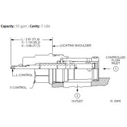 FXFAXAN Fixed orifice, pressure compensated flow control valve
