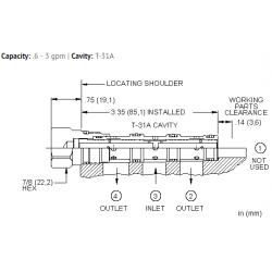 FSBDXAN High accuracy flow divider valve