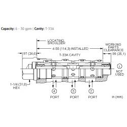 FSESXAN Synchronizing, flow divider-combiner valve