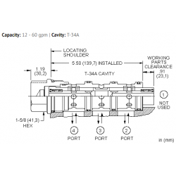 FSFSXAN Synchronizing, flow divider-combiner valve