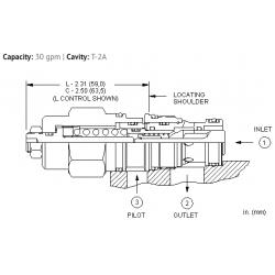 CBEBLHN 1.5:1 pilot ratio, standard capacity counterbalance valve