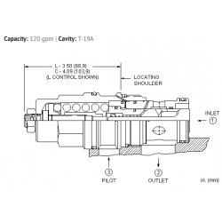 CBIYLHN 2:1 pilot ratio, standard capacity counterbalance valve