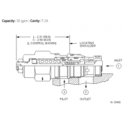 CBELLJN 2.3:1 pilot ratio, standard capacity counterbalance valve