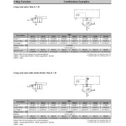 Combination Examples 2-Way