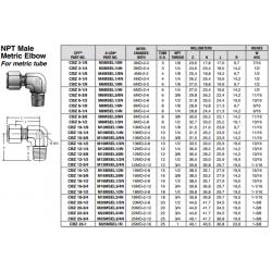 NPT Male Metric Elbow For metric tube
