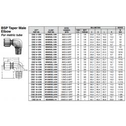 BSP Taper Male Elbow For metric tube