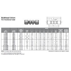 Bulkhead Union For fractional tube