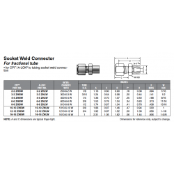 Socket Weld Connector For fractional tube
