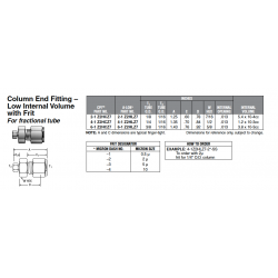 Column End Fitting – Low Internal Volume with Frit For fractional tube