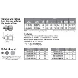 Column End Fitting – Low Internal Volume For fractional tube