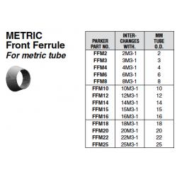 METRIC Front Ferrule For metric tube