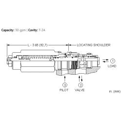 MBEALHN 3:1 pilot ratio, load reactive, load control valve