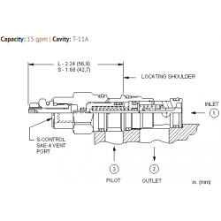 CKCVXCN Vented pilot-to-open check valve - atmospherically referenced