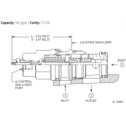 CKGVXCN Vented pilot-to-open check valve - atmospherically referenced