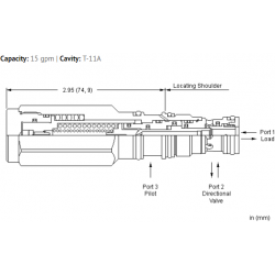 MBDPDHN LoadMatch™ counterbalance valve