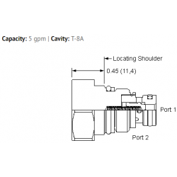 CXAAXBN Free flow nose to side check valve - pilot capacity