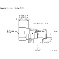 CSACBXN Single ball shuttle valve with signal at port 2