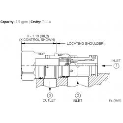 CSABXXN Single ball shuttle valve with signal at port 3