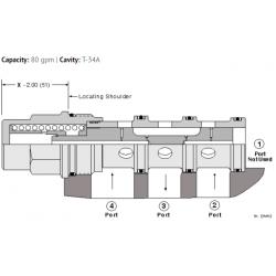 DSIHXHN Low side, 3-position, hot oil shuttle valve