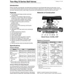 Two-Way B Series Ball Valves
