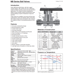 MB Series Ball Valves