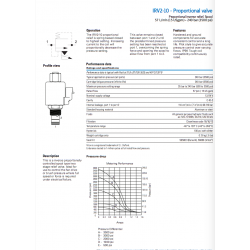 IRV2-10 - Proportional valve
